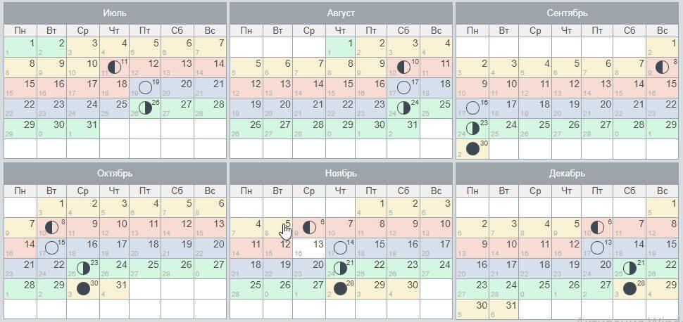 Любовный лунный календарь на 2019 год по месяцам с фазами луны