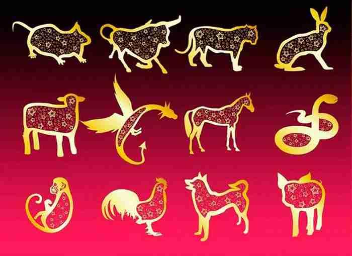 Гороскоп на 2019 год по знакам зодиака и по году рождения от Глобы