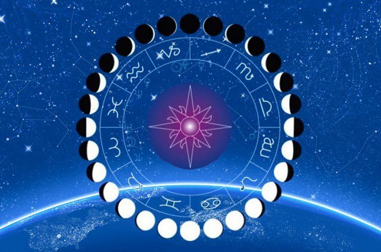 Лунный календарь операций на март 2019 года благоприятные дни