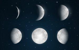 Лунный календарь операций на август 2021 года благоприятные дни