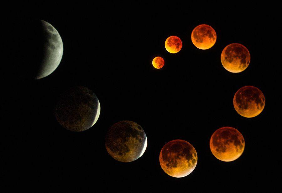 Фазы луны в апреле 2019 года по дням