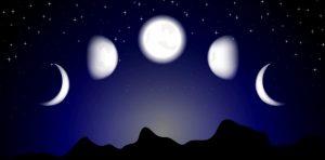 Лунный календарь операций на декабрь 2021 года благоприятные дни