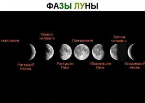 Лунный календарь на март 2021 года стрижка волос благоприятные дни