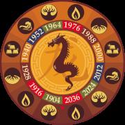 Гороскоп Дракон июль 2020